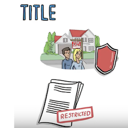 What's the Difference Between Escrow and Title?
